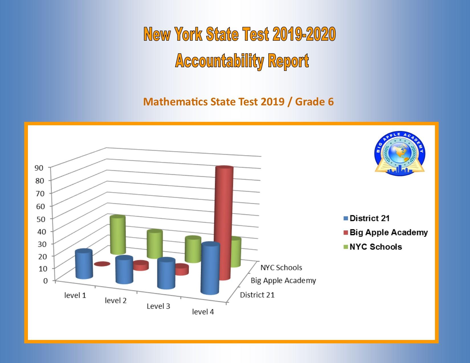 2019 state test report principal desk final 1